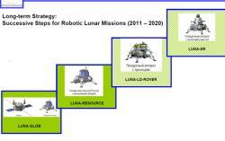 Российские учёные планируют после 2022 года создание обитаемой лунной базы