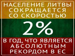 Количество эмигрировавших жителей Литвы к концу 2016 года превысит миллион человек