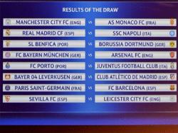 Футбол. Лига чемпионов. 16 лучших клубов Европы узнали первых соперников в плей-офф