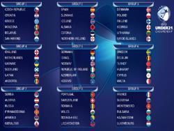 Футбол. МЧЕ-2019. Сборной Эстонии, чтобы выйти в финал, надо одолеть Испанию и Словакию