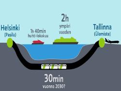 Эксперты начинают расчёт окупаемости проекта подводного туннеля между Таллином и Хельсинки