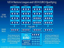 Лига Наций УЕФА: Шанс сборной Эстонии пробиться в финал Чемпионата Европы 2020 года