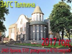 В 2017 году в столице Эстонии зарегистрировано 2465 браков, 5101 рождение и 4710 смертей