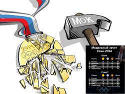 МОК не смог: Спортивный арбитраж вернул россиянам отобранные у них медали Олимпиады-2014
