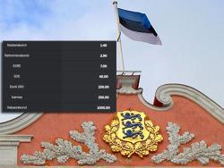 Букмекеры предрекают Центристской партии Эстонии победу на выборах в Парламент 2019 года