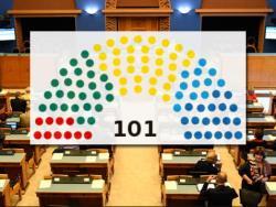МВД Эстонии распределило 3,9 млн.евро между партиями, прошедшими в новый состав парламента