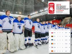 Хоккей. ЮЧМ-2019. Сборная Эстонии финишировала третьей в подгруппе В второго дивизиона
