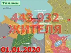 Только цифры: К концу 2019 года число жителей Таллина увеличилось до 443 932 человек